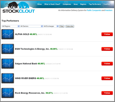 Stock Clout's Top Performers