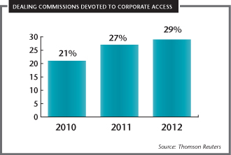 Dealing commissions devoted to corporate access