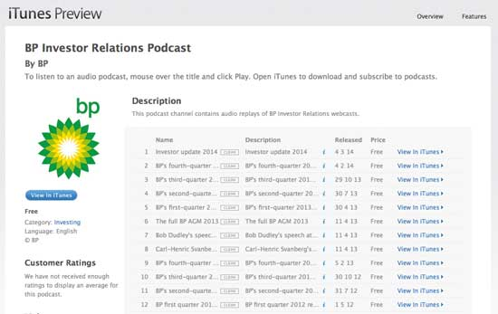 BP investor relations podcasts