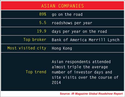 Roadshow practices in Asia