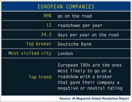 Roadshow practices in Europe