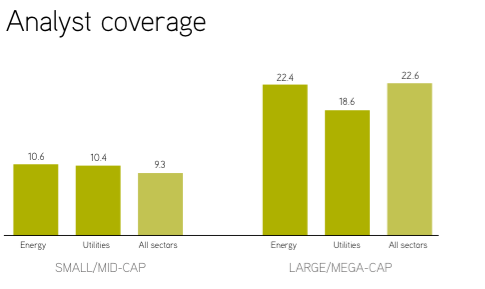 analyst coverage energy utilities
