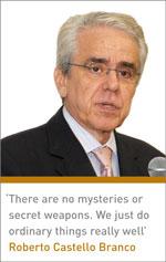 Roberto Castello Branco